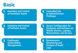 CIS Basic Controls