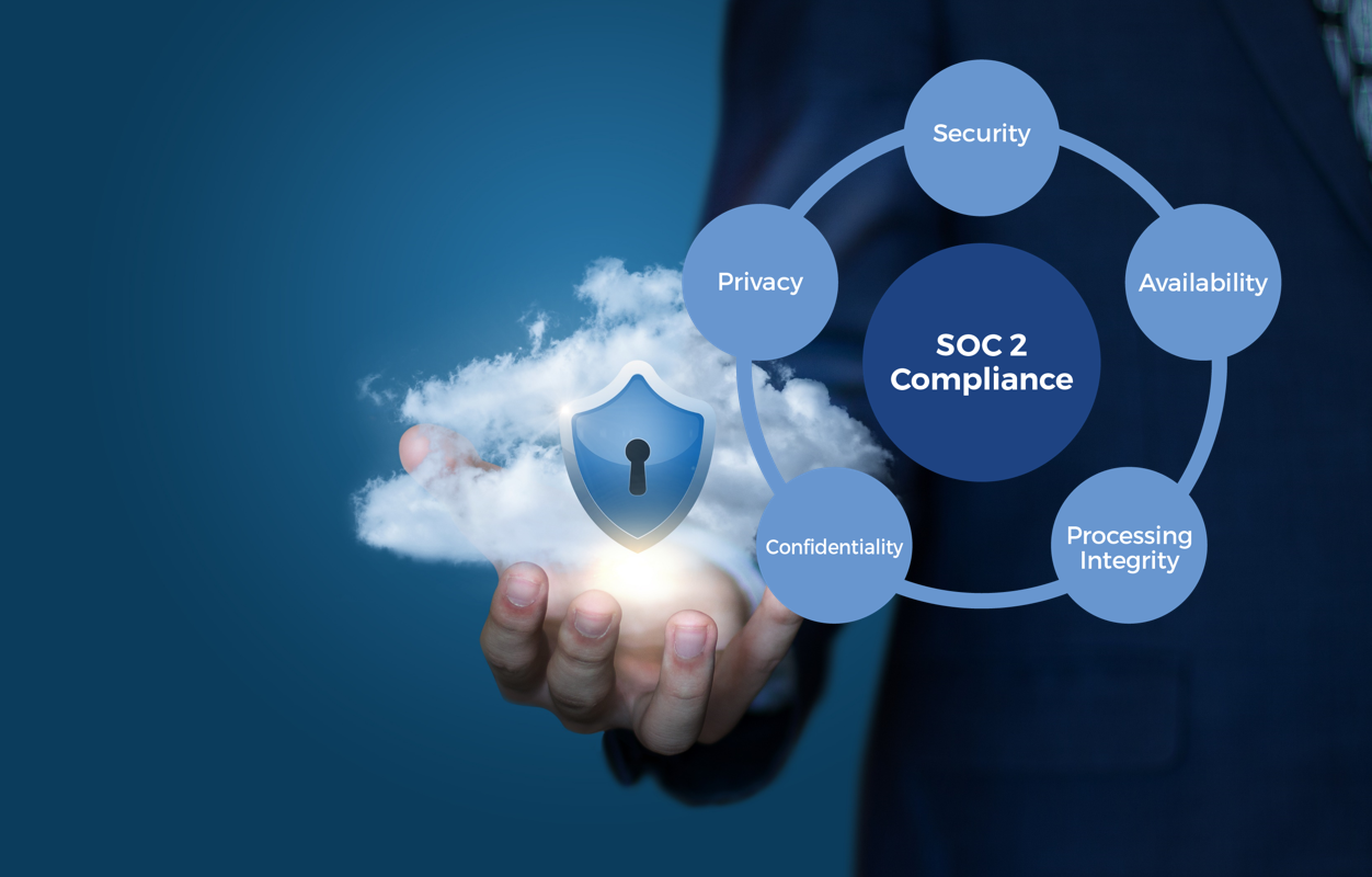 Winning the Trust of Customers and Partners with SOC 2 Compliance